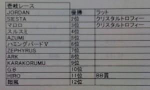 HYC_壱岐レース