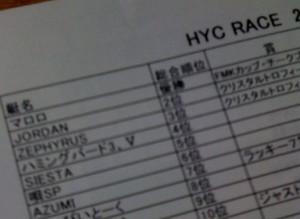 HYC_リザルト